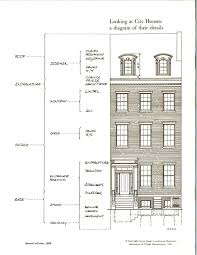 nineteenth century dwelling houses of greenwich village