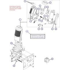 skyjack scissor lift wiring diagram fuel pump jlg scissor lift
