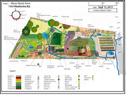Permaculture Vegetable Garden Layout Permaculture Forest Garden Ecosystems That Are Edible