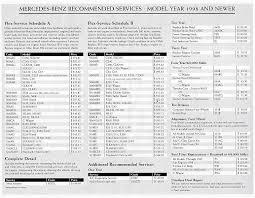 mercedes service f computer says f service mbworld org forums