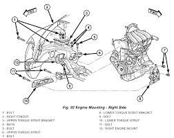 100 2003 chrysler sebring lxi owners manual fuses and
