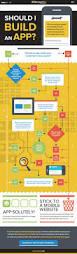 best 25 app building software ideas on pinterest app