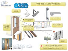 affordable door latch hardware terminology 770x430 jpg 770 430