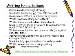 the connection between kindergarten reading and writing ppt