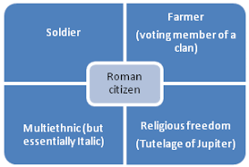 Fall of rome essay   thejudgereport    web fc  com Fall of rome essay