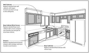 Corner Kitchen Cabinet Sizes Kitchen Base Cabinets Dimensions Home And Dining Room Decoration