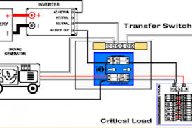 wiring diagram manual changeover switch style by modernstork