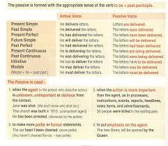 Gerund Or Infinitive Worksheet Grammar My English Blog