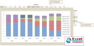 Excel Pivot Table Template Excel Dashboard Templates Class Grade Excel Chart