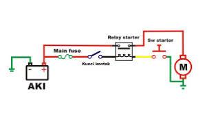 milenium motor limboto bahas kelistrikan wiring harness u2013 part2