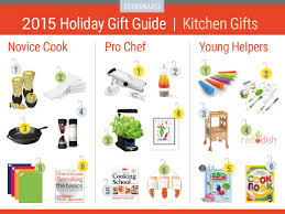 kitchen gift ideas cook smarts 2015 holiday gift guide