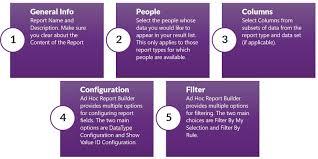 standard u0026 ad hoc reporting in sap successfactors u2013 part 1 ixerv