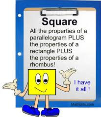 A Rectangle Is A Parallelogram With A Right Interior Angle Theorems Dealing With Rectangles Mathbitsnotebook Geo Ccss Math
