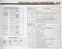1995 ford explorer fuse diagram 1995 ford fuse box diagram fuse relay diagram for the sn mustang