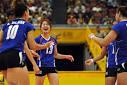 สรุปผลวอลเลย์บอลหญิงชิงแชมป์โลกของทีมไทย