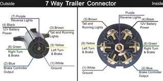 wiring diagram for trailer 7 pin u2013 readingrat net