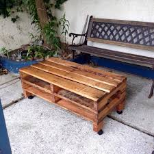 furniture pallet coffee tables ideas teak rectangle country
