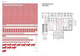 slaughterhouse floor plan handbook of tyranny a guide to everyday cruelties we make money