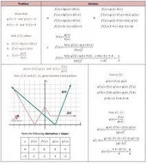 resultado de imagen para formulas de derivacion trigonometricas