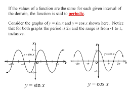 6 3 graphing sine and cosine functions objective use the graphs