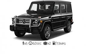mercedes rental cars and luxury car rentals at rentals luxury