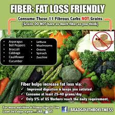 67 best high in fiber images on pinterest food network trisha