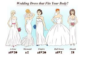 different wedding dress shapes a s guide to the different wedding gown styles