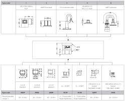pressure transmitter mbs 3000 u0026 mbs 3050 at speed