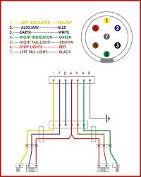 wiring diagram for semi trailer lights u2013 readingrat net