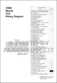 1986 mazda 323 wiring diagram 1986 diy wiring diagrams