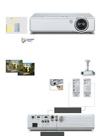 page 3 of panasonic projection television pt lb55ea user guide