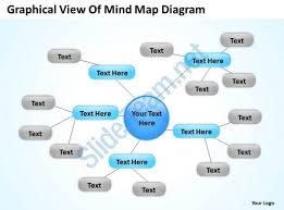 business process diagram examples graphical view of mind map