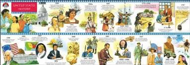 learning american history through free timeline