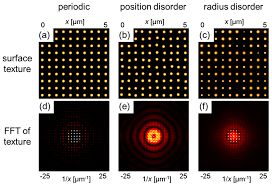 applied sciences free full text broadening of light coupling
