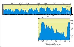 spiegel missed explaining wide range of 3 16 ft slr forecasts