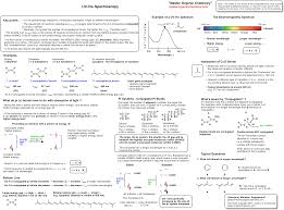 mcat study guide pdf now available u2013 the spectroscopy pack pdf u2014 master organic chemistry