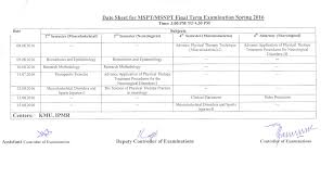 approved curricula khyber medical university