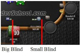 Big Blind Small Blind Texas Holdem Positions On A Poker Table