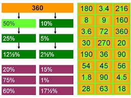 bidmas the code worksheet with soultions edexcel ks3 by