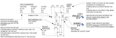 revit coordinates tutorial revit tip project base point and survey point revisited