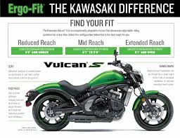 kawasaki vulcan s accessories and features