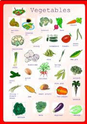 vegetables pictionary fully editable