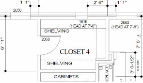 Closet Door Opening Size Framing In Your Home