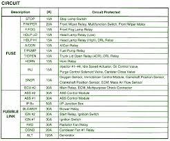 car wiring 2007 kia spectra fuse box map sorento wiring diagram
