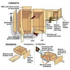 kitchen cabinet diagram modern kitchen cabinet plans free 12 bold idea building cabinets