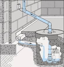 Best Basement Sump Pump by Professional Installer Of Basement Sump Pumps Cincinnati Dayton