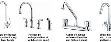 types of kitchen faucets types of kitchen faucets mindcommerce co