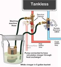 troubleshoot rheem tankless water heater