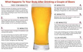what was the first light beer see what happens to your body after drinking a couple of beers