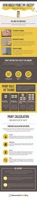 how much paint will i need for kitchen cabinets how much paint do i need paint calculator